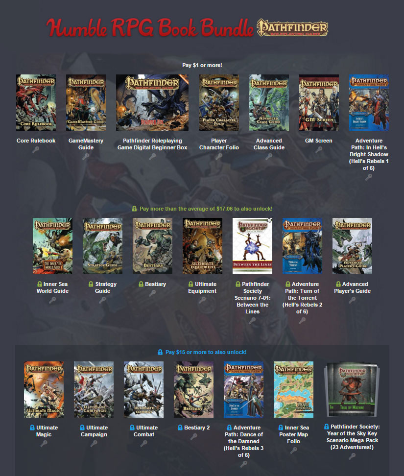 Das Humble RPG Book Bundle